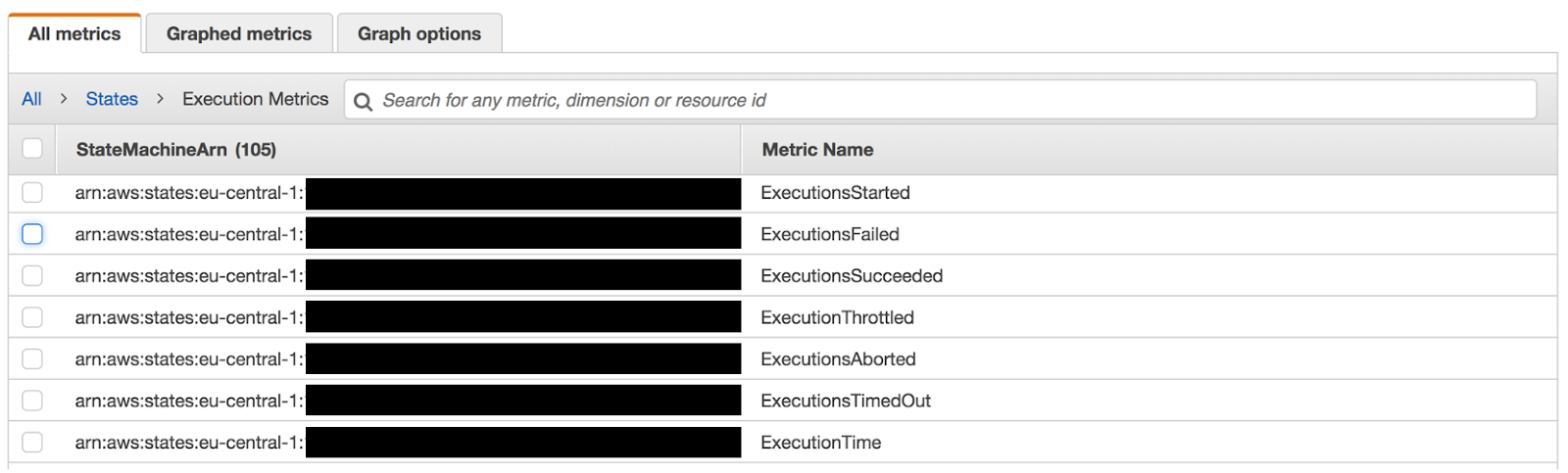 Step function metrics